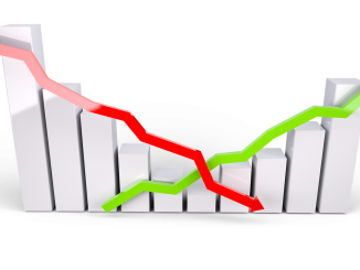 Business in Ukraine -- Ukraine's inflation rate falls to lowest since 2013